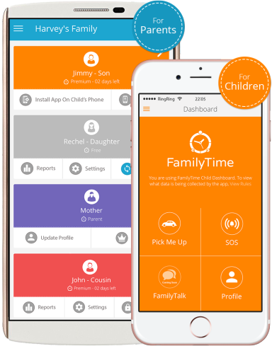 World's Most Powerful Parental Control App